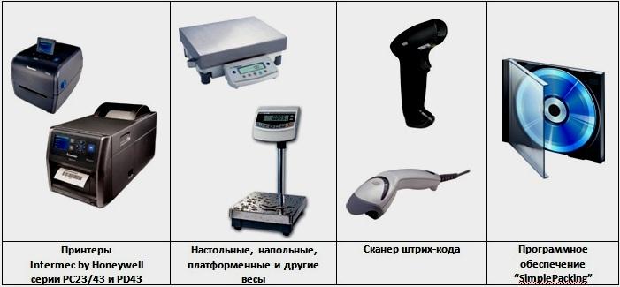 Оборудование для весовых комплексов